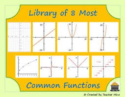 Library Of 8 Most Common Functions Chart Graphic Organizer