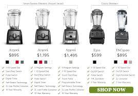 Vitamix Blender Comparison Chart Vitamix Blenders Australia Raw Blend