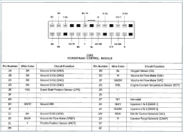 wiring diagram for a kenwood kdc 148 diagrams online wiring diagram for a kenwood kdc 148 szliachta org