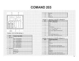 pioneer avic n3 wiring diagram d pioneer automotive wiring diagrams description pioneer avic n wiring diagram d