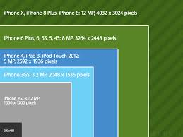 58 Problem Solving Digital Photo File Size Chart