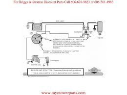 briggs wiring diagram ignition wiring basic wiring diagram briggs stratton