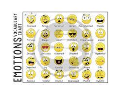 Emoji Feelings Chart Printable Emoji Emotions Vocabulary Chart