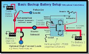 hellroaring battery isolator combiner notes for multi battery Battery Isolator Relay Wiring Diagram basic backup with trailer schematic jpg (57989 bytes) rv battery isolator relay wiring diagram
