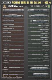 Honorverse Ship Size Comparison Chart 24 In By 36 In