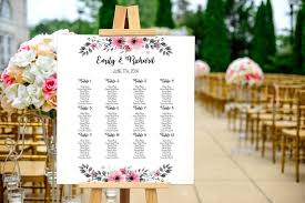 How To Do A Wedding Seating Chart Wedding Seating Chart Poster Template