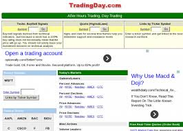 After Hours Trading Quotes Amazing TradingDay Stock Trading And Day Trading Portal After Hours