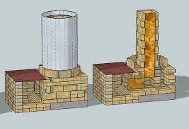 Batch Rocket Stove Design Masonry Rocket Stove Plans Googleda Ara Rocket Stove