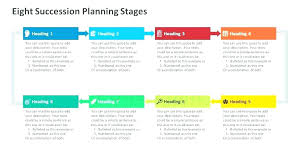 Template For Succession Planning Business Transition Plan Family ...
