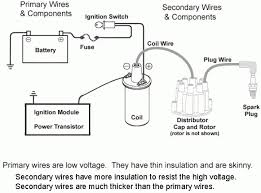 coil wire diagram wire get image about wiring diagram coil wire diagram coil home wiring diagrams