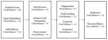psychology topics for essay biological