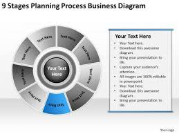 Powerpoint Templates Free Download Diagram Business Plan Sample ...