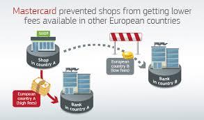 Visa Mastercard Interchange Chart 2019 Payment Card