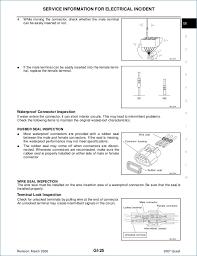 1999 nissan quest fuse box diagram fresh 2005 maxima fuse diagram d old fuse box help 1999 nissan quest fuse box diagram fresh 2005 maxima fuse diagram d need some help box