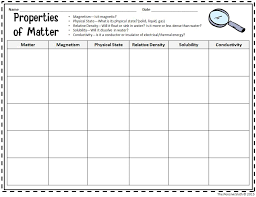 5th Grade Properties of Matter Daily Science Review | The Pensive ...