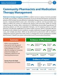 Components Of Patient Medication Chart Community Pharmacists And Medication Therapy Management