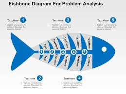 business ppt diagram fish bone diagram for business analysis     business ppt diagram fish bone diagram for business analysis powerpoint template