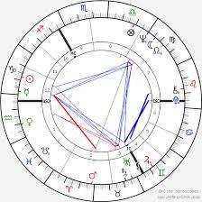 Stephen Hawking Birth Chart Horoscope Date Of Birth Astro