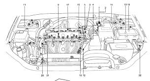similiar hyundai sonata motor diagram keywords diagram of engine sensor location 2002 hyundai sonata
