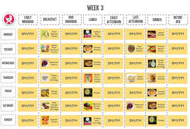7 Months Food Chart For Babies Baby 7 Months Baby Food