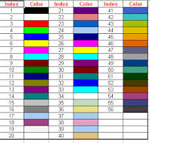 Vba Color Chart Vb Color Chart Bedowntowndaytona Com