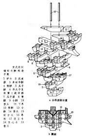 ancient chinese architecture worksheet. flashcards table on china architecture ancient chinese worksheet