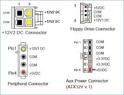 atx power supply pinout and connectors for 4 pin molex wiring Chevy Truck On Trailer Connector Wiring Diagram at Dc Connectors Wiring Diagram