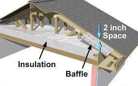 attic insulation installation. Perfect Insulation ATTIC INSTALLATION With Attic Insulation Installation