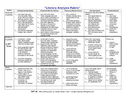 critical essay samples critical essays on british literature