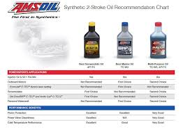Two Cycle Oil Chart Amsoil 2 Cycle Oil Two Cycle Oils Lino Lakes Oil Amsoil