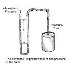 barometer chemistry. barometer chemistry