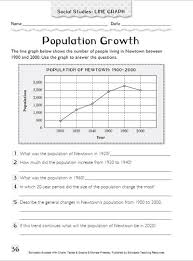 Population Growth Using Graphs Graphing Worksheets Line