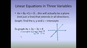 graphing linear equations in three variables