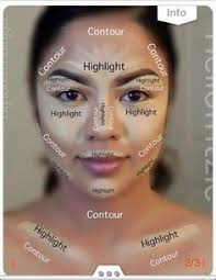 what do you need to know about your face