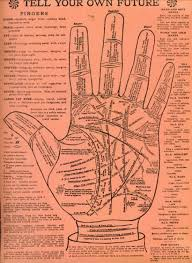 Palmistry Chart Charts Graphs Maps And Other