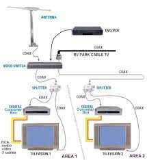hook up diagram rv tv digital converter satellite through the selector switches to multiple tv s the standard is a 5 to 3 box this means it allows the user to distribute the signals from five signal