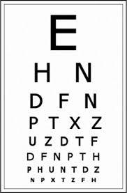 Jza3vud8qvhyo Minus Eye Chart Medical Clip Art Medical