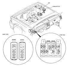 1991 mazda b2200 fuel pump fuse location b2600 2011 sentra tail light 91 miata box location