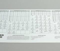 Strat O Matic Super Advanced Fielding Chart Advanced Fielding Chart
