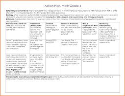 individual development plan examples personal development plan sample oyle kalakaari co