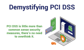Pci Compliant Network Design Demystifying Pci Dss Compliance Hashed Out By The Ssl Store