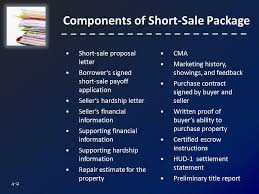 In This Chapter Components Of Effective Short Sale Package Why