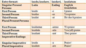 Latin Verb Conjugation Chart Translation Oxford Online Database Of Romance Verb Morphology Home