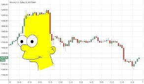 Bart Tradingview