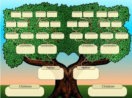 Family Tree Template Online New Free Family Tree Templates