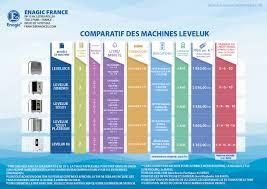 Enagic Compensation Plan Chart Document Download