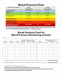 Blood Reading Chart Free 9 Blood Chart Examples Samples In Pdf Examples