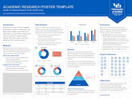 Medical Conference Poster Design How To Create A Academic Poster For Your Research As A