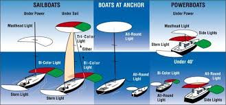 light up the night seaworthy magazine boatus illustration of navigation light requirements for boats over 16 feet