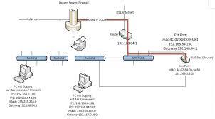 p90 wiring diagram guitar elegant p90 wiring diagram guitar valid p90 wiring diagram guitar elegant p90 wiring diagram guitar valid wiring diagram les paul guitar fresh experienciavital co save p90 wiring diagram guitar